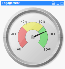 Engagement Indicator