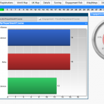 QlikView example learning analytics dashboard