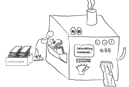 Cartoon of workload tool