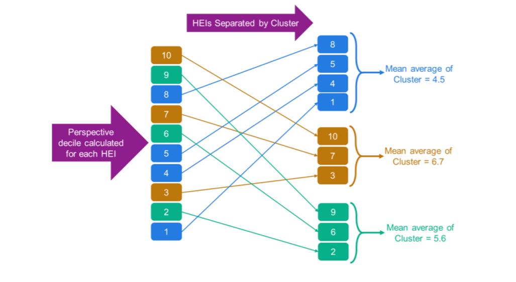 Image showing KEF methodology