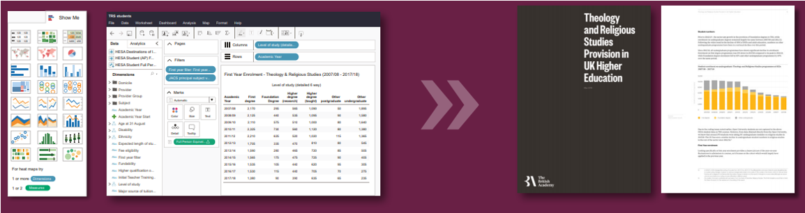 Image showing Heidi Plus data visualisation options and the data being used in a British Academy subject report.